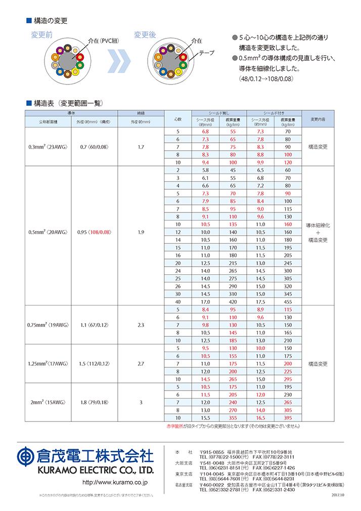 VCTF23NXX_renewal_ページ_2